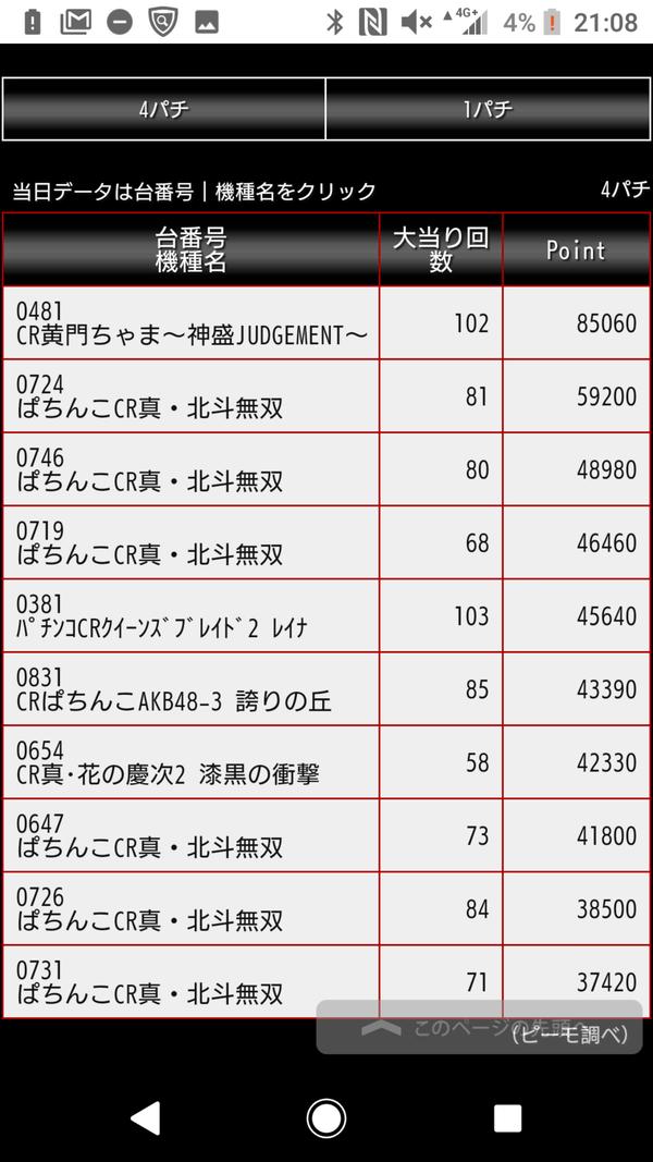 2020 ライター 三重 県 オールナイト